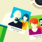 multigenerational-marketing-trends-2015